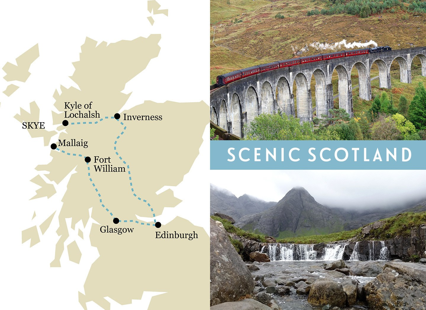 Scotland one-week rail trip route