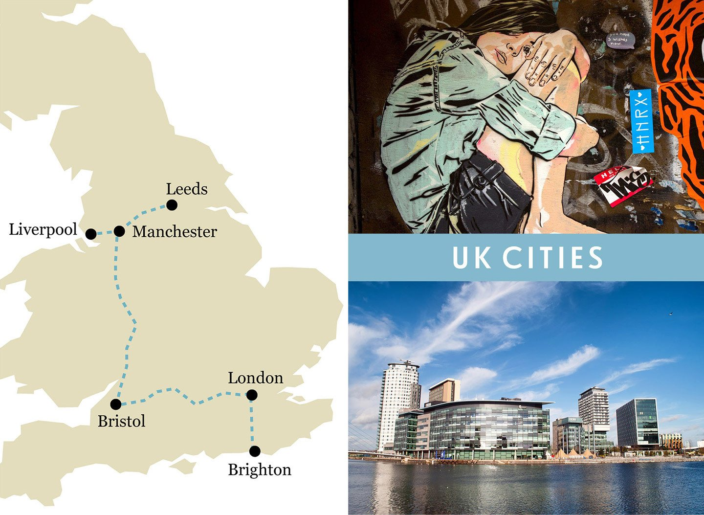 Britain by train: UK cities by train itinerary map