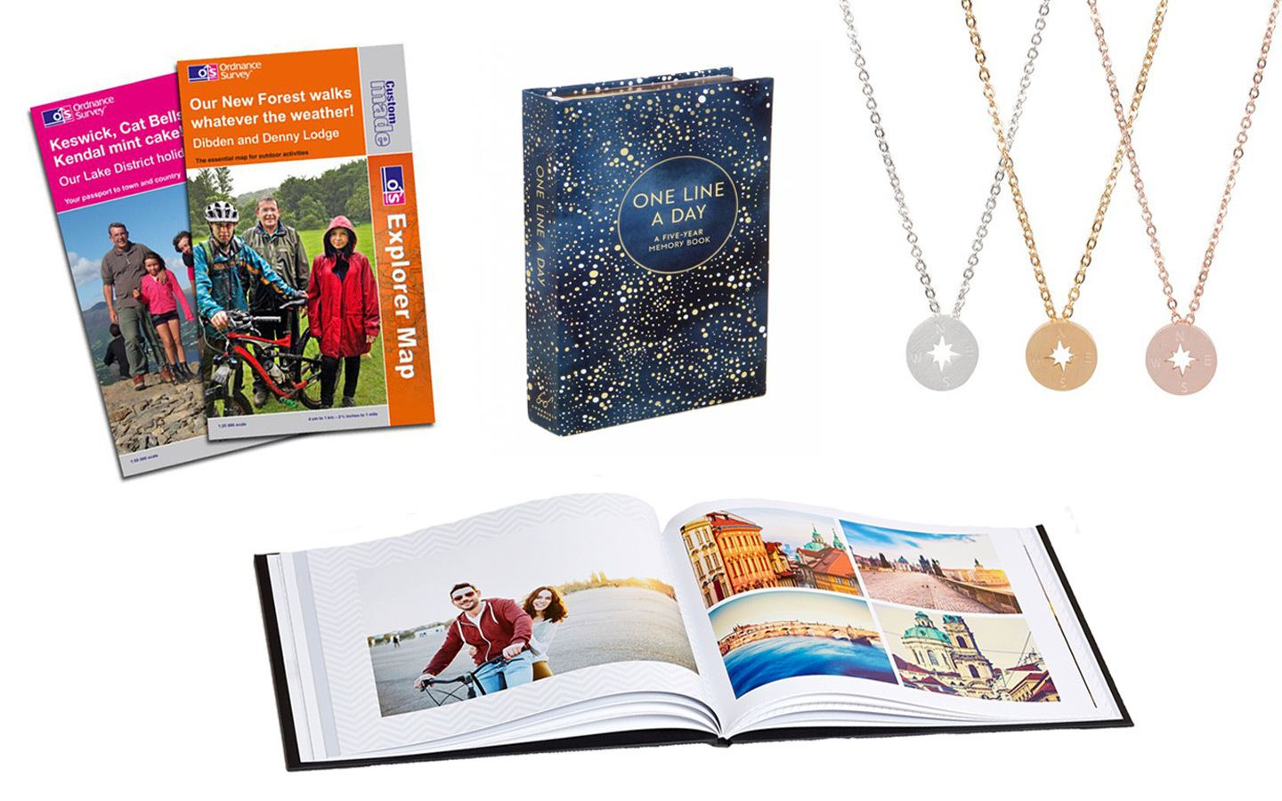 Travel memories gifts for travel lovers