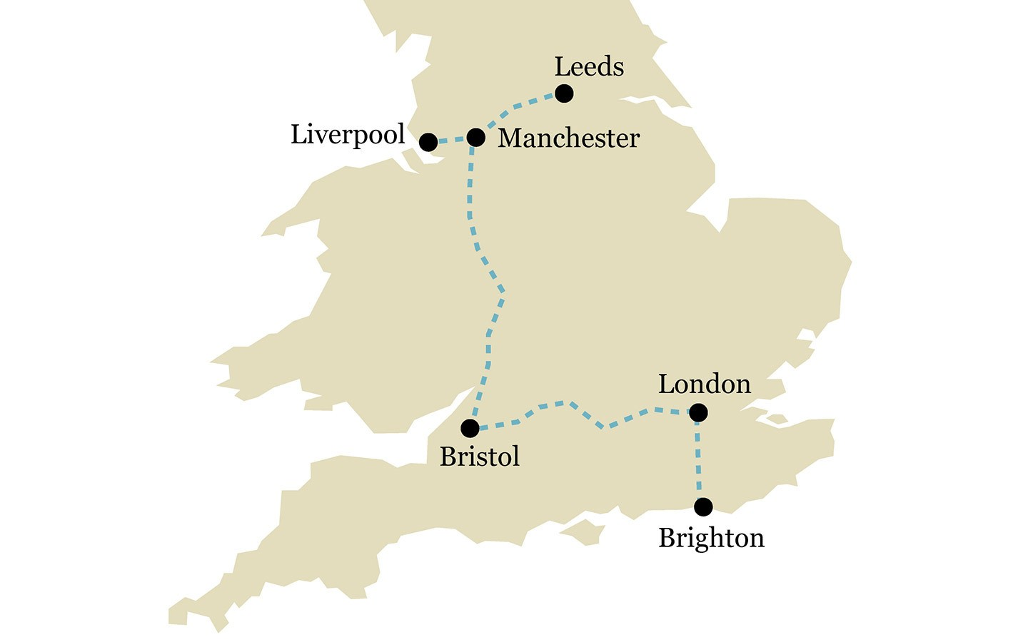 One-week UK cities by train itinerary map
